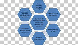 Lean Manufacturing Management System Risk Management Six Sigma PNG