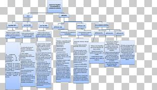 Concept Map International Trade Import PNG
