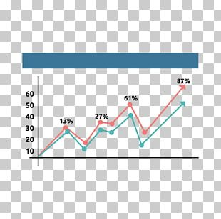 Strategy Market Analysis Business Research PNG