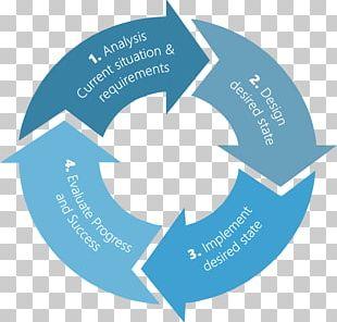 Return On Investment Customer Relationship Management Business Deloitte Organization PNG
