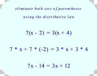 Worksheet Mathematics Algebra Mathematical Problem Homework PNG