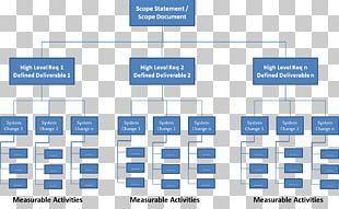 Work Breakdown Structure Work Package Project Management PNG
