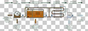 Membrane Bioreactor Greywater Sewage Treatment Wastewater PNG