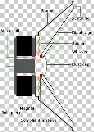 full-range speaker loudspeaker speaker driver wiring diagram tweeter png
