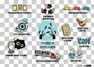 Technology Large-Scale Scrum: More With LeSS Agile Software Development Computer Software PNG