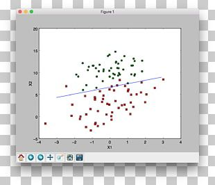 Logistic Regression Scikit-learn Machine Learning Regression Analysis Drawing PNG