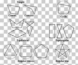 Polygon Triangle Geometry Geometric Shape PNG