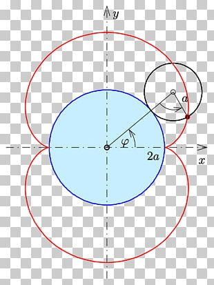 Cardioid Circle Mathematics Parabola Curve PNG, Clipart, Art