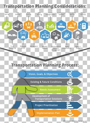 Transportation Planning Project PNG