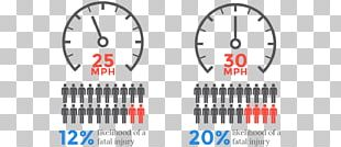 Pedestrian Miles Per Hour Speed Limit Vehicle Traffic PNG
