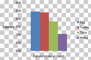 Insulin Calorie Protein Hormone Nutrition PNG