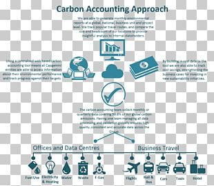 Carbon Accounting Business Management Accounting Carbon Footprint PNG