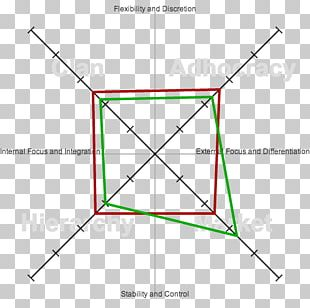 Hypercube Mandala Boolean-valued Function Four-dimensional Space PNG