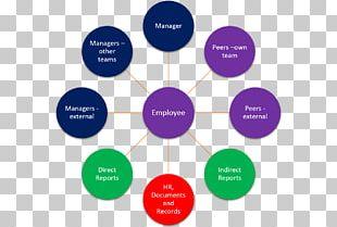 Information Technology Business Information System Management PNG