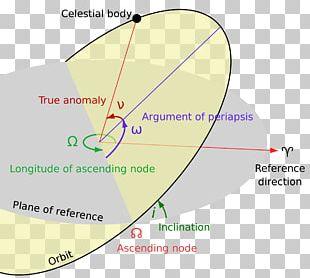 Orbital Node Longitude Of The Ascending Node Plane Of Reference Orbital Elements PNG