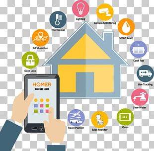 Home Automation Kits SmartThings Building PNG