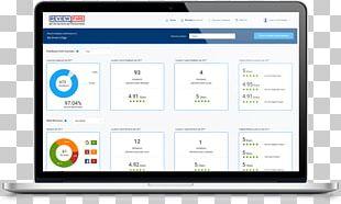Talent Management SuccessFactors Business Human Resource Management System PNG
