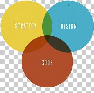 Design Strategy Graphic Design Web Design PNG