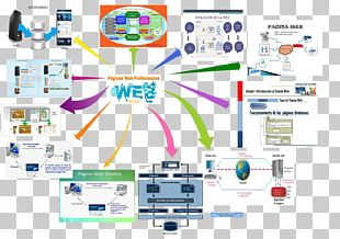 Graphic Design Web Page Research PNG