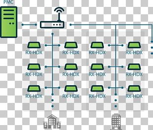 Thin Client Brand Raspberry Pi 3 NComputing PNG