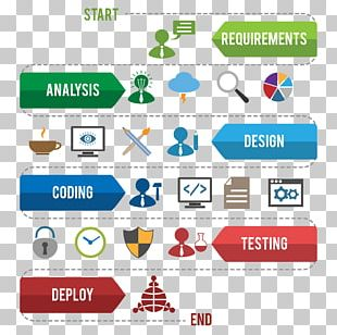 Software Development Process Agile Software Development Computer Software Infographic PNG