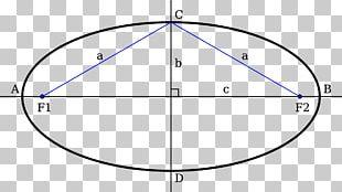 Circle Point Ellipse Geometric Shape PNG