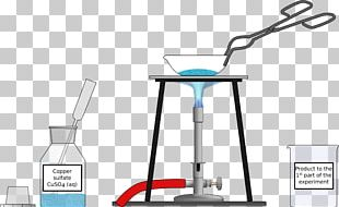 Copper(II) Sulfate Evaporation Melting Point Heat PNG