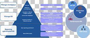 La Fonction Ressources Humaines Human Resource Management Organization Strategy PNG