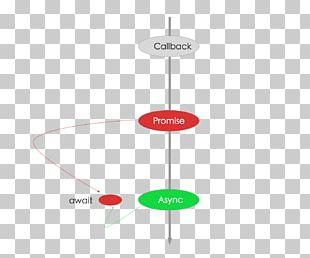 Node.js JavaScript Long-term Support Web Framework Front And Back Ends PNG