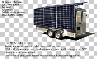 Energy Solar Power Electricity Electric Power System Photovoltaic System PNG