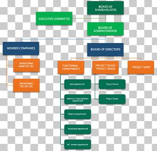 Organization Concept Map ISO 19011 Joint-stock Company PNG
