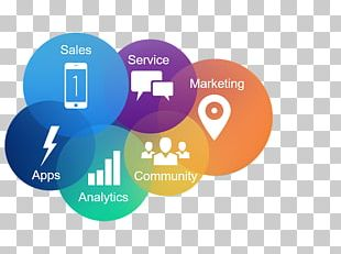 Salesforce.com Customer Relationship Management Cloud Computing Company Business PNG