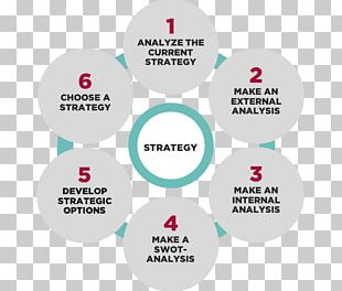 Organization Strategic Planning Management Consulting Marketing Strategy PNG