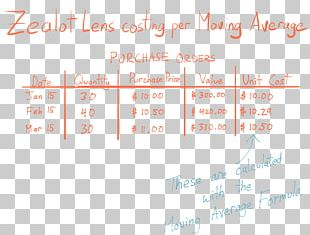 Line Point Angle Font Handwriting PNG