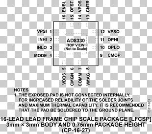 Document Integrated Circuits & Chips Datasheet Analog Devices Electronic Circuit PNG