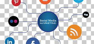 Social Media Marketing Digital Marketing Advertising PNG